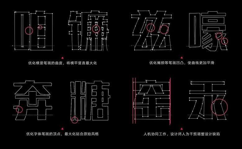 阿里汉仪智能黑体_粗体中文标题设计字体下载可免费商用